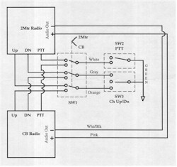GL1500 radio interface diagram